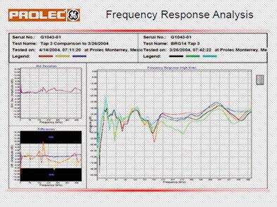 Análisis de respuesta de frecuencia